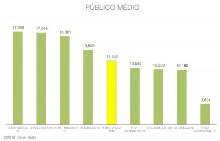 PUBLICO MEDIO ISOLADO